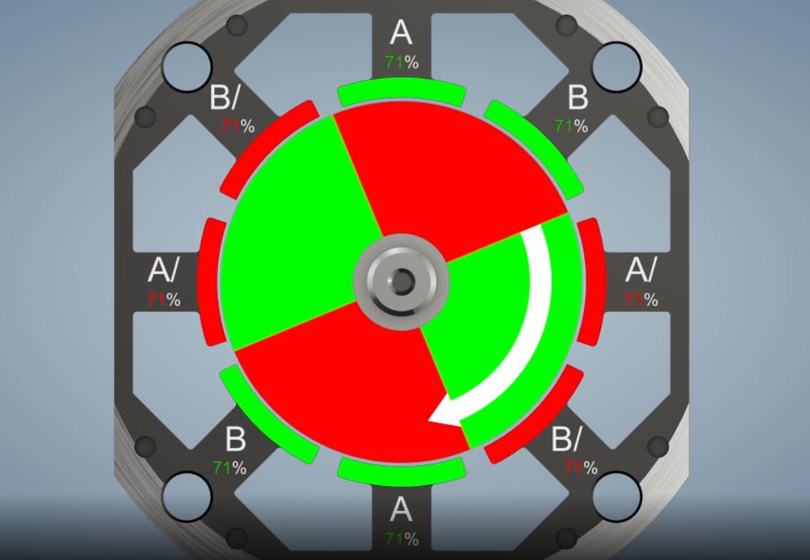 Stepper Motor - Operating Principle
